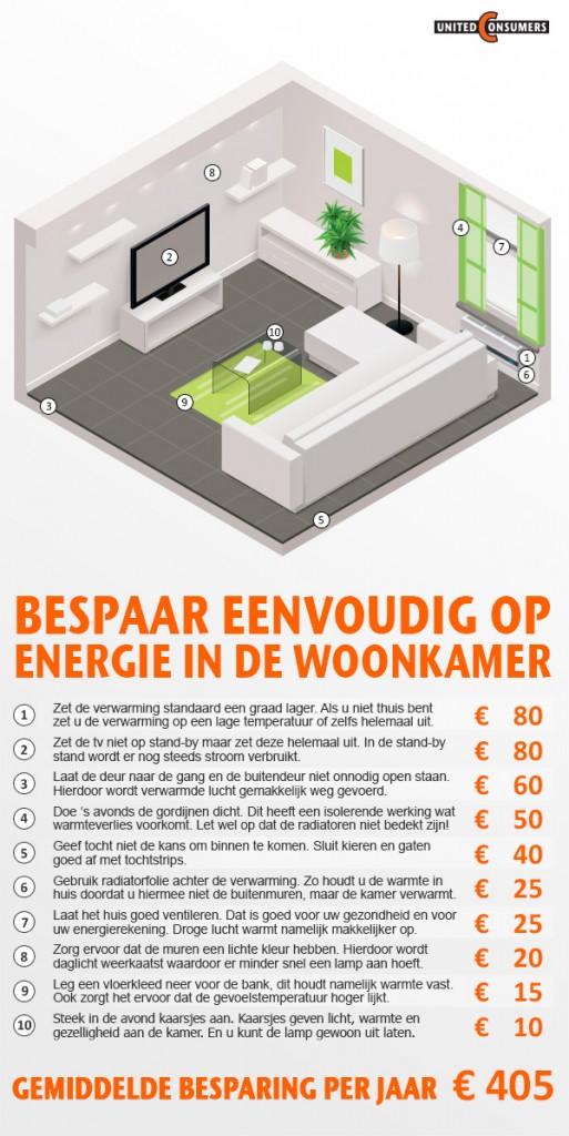 Energie besparen woonkamer